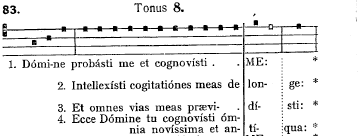 km0_psalmi-tome_1914_Springer_Psalmi